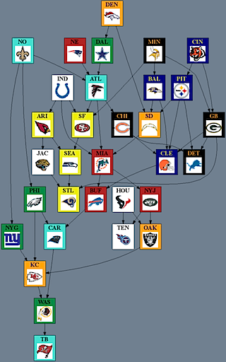 2009-8-nfl-clean.png