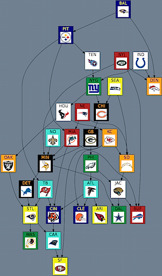 2010-8-nfl-clean.png