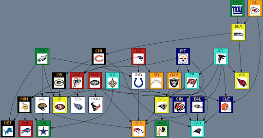 2010-13-nfl-clean.png