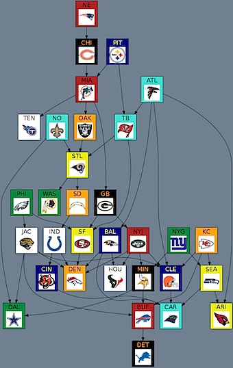 2010-14-nfl-clean.png